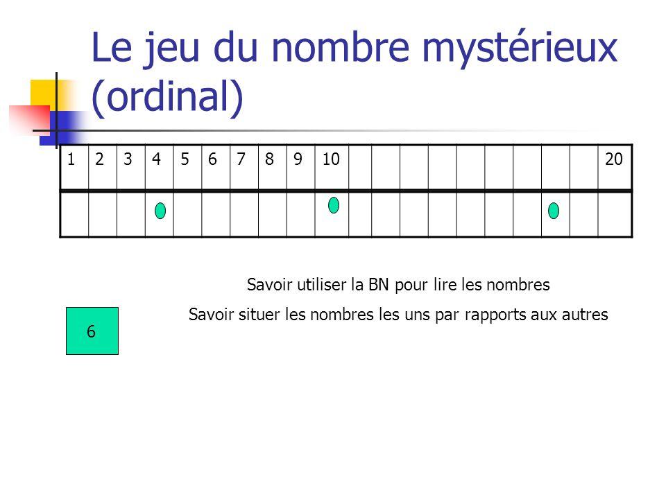 Le jeu du nombre mystérieux (ordinal) 1234567891020 6 Savoir utiliser la BN pour lire les nombres Savoir situer les nombres les uns par rapports aux a