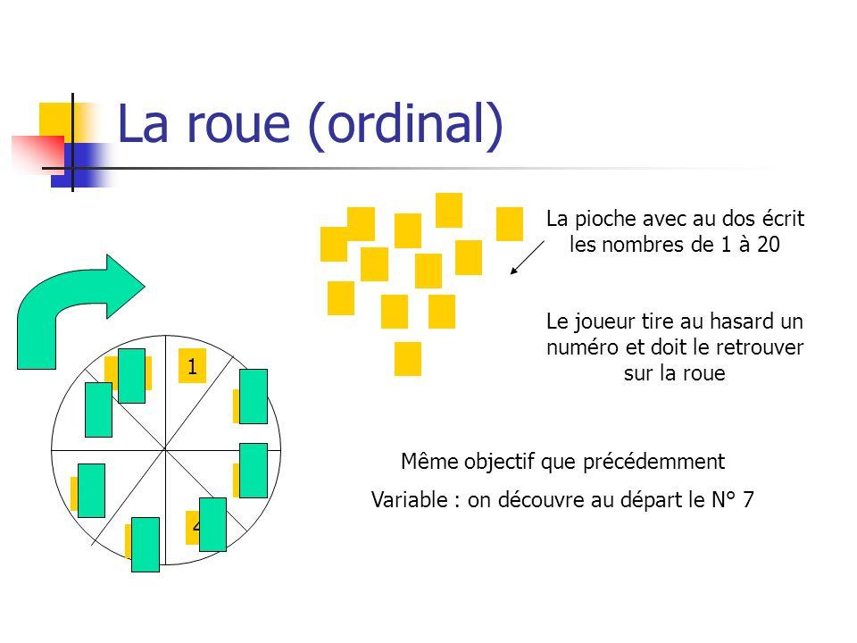 La roue (ordinal) 2 3 4 5 6 20 1 La pioche avec au dos écrit les nombres de 1 à 20 Le joueur tire au hasard un numéro et doit le retrouver sur la roue