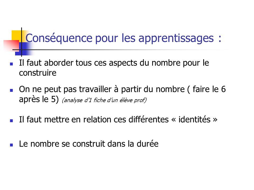 La comptine numérique Jusquoù : PS : entre 5 et 10 MS : entre 10 et 20 GS : 30 et bien au-delà Comment .
