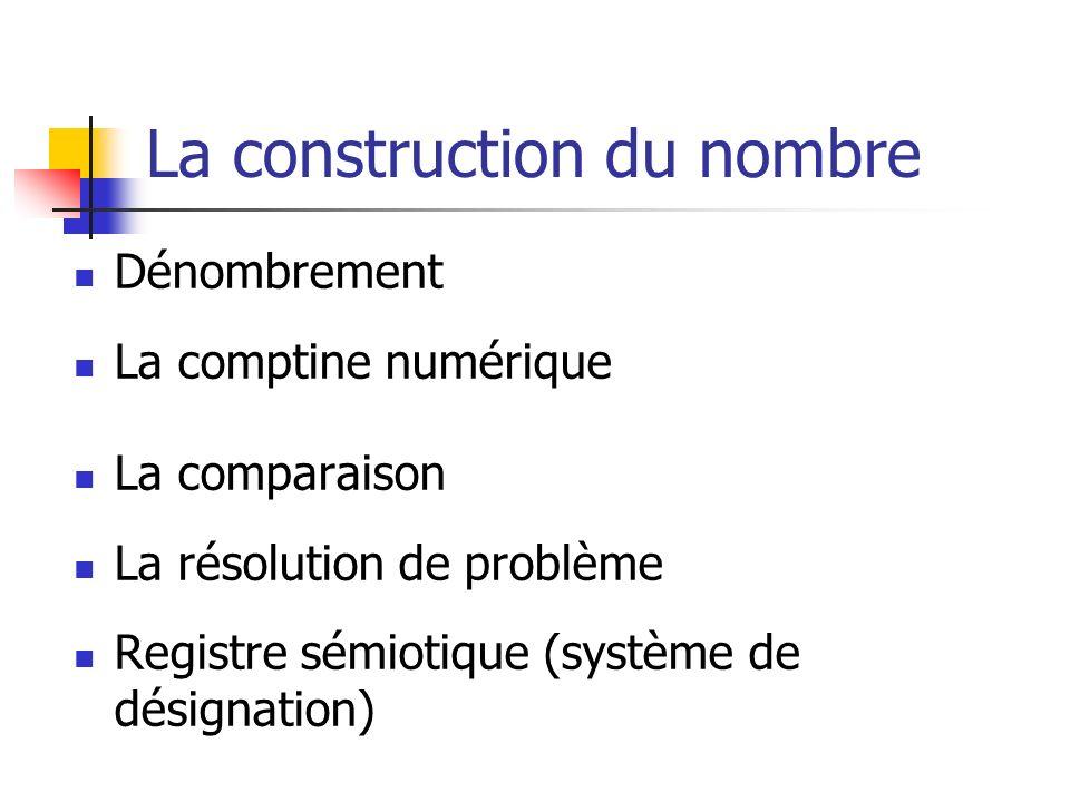 La construction du nombre Dénombrement La comptine numérique La comparaison La résolution de problème Registre sémiotique (système de désignation)