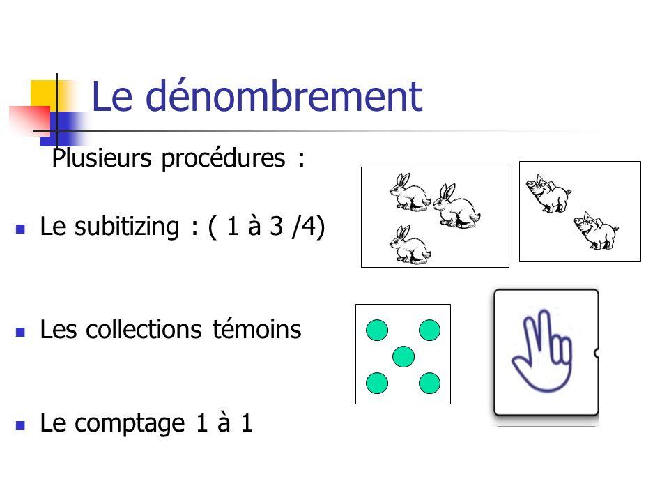Objectif 1 : Reconnaître visuellement les constellations Objectif 1 : Mettre en mémoire les constellations Compétence : Reconnaître globalement et exprimer des petites quantités organisées en configurations connues ( doigts de la main, constellations du dé…) Jeux de doigts Comptines numériques Objectif 4 : Représenter les constellations Objectif 3 : Nommer, désigner les constellations Objectif 5: Associer les différentes représentations Jeu : Les dominos Jeu : La poste Affichage référentiel (constellation/écriture/mains, cartes..) Exercice dentraînement individuelEvaluation
