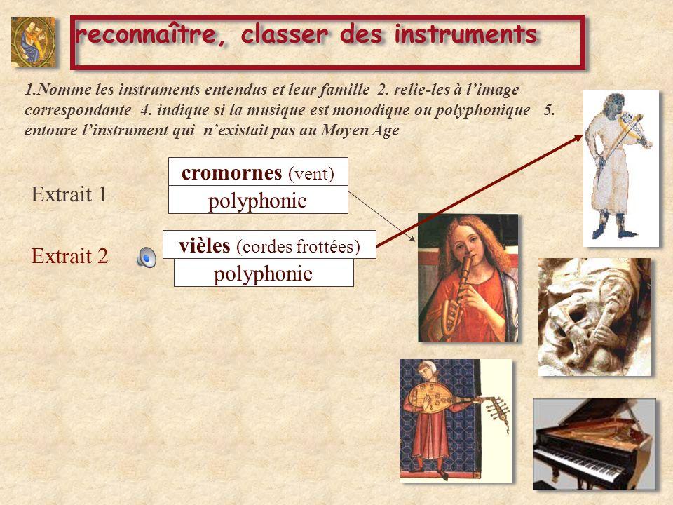 Extrait 1 Extrait 2 cromornes (vent) vièles (cordes frottées) polyphonie reconnaître, classer des instruments 1.Nomme les instruments entendus et leur