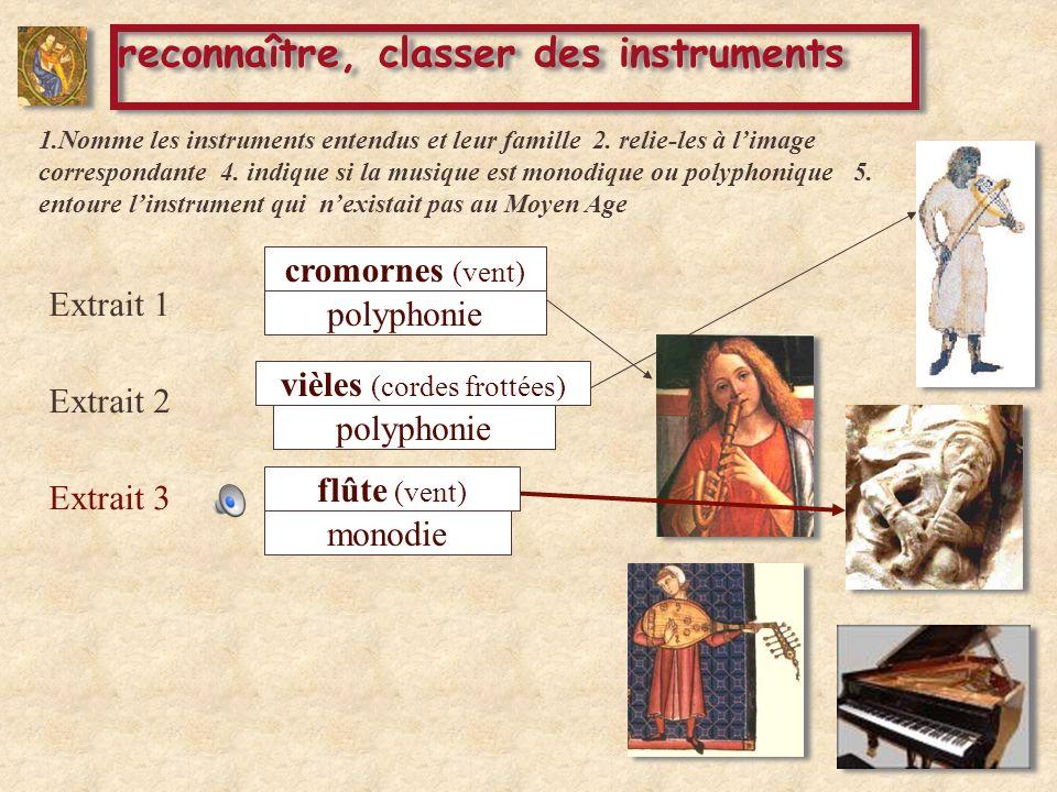 Extrait 1 Extrait 2 Extrait 3 cromornes (vent) vièles (cordes frottées) flûte (vent) polyphonie monodie reconnaître, classer des instruments 1.Nomme l