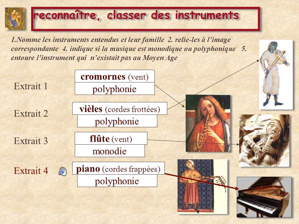 Extrait 1 Extrait 2 Extrait 3 Extrait 4 cromornes (vent) vièles (cordes frottées) flûte (vent) piano (cordes frappées) polyphonie monodie polyphonie r