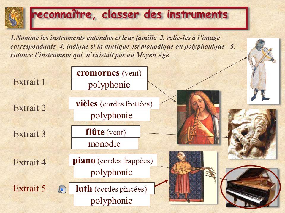 Extrait 1 Extrait 2 Extrait 3 Extrait 4 1.Nomme les instruments entendus et leur famille 2. relie-les à limage correspondante 4. indique si la musique