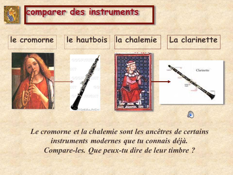 le cromornela chalemie Le cromorne et la chalemie sont les ancêtres de certains instruments modernes que tu connais déjà. Compare-les. Que peux-tu dir