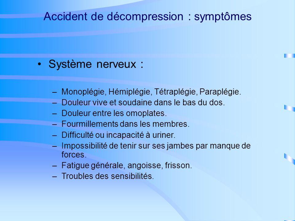 Accident de décompression : symptômes Oreille interne : –Nausée, vertige.