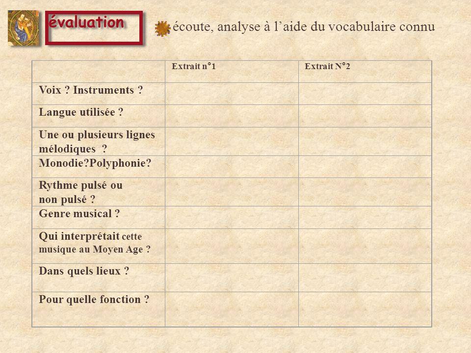 Extrait n°1Extrait N°2 Voix .Instruments . Langue utilisée .