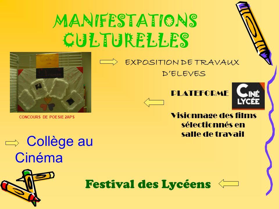 MANIFESTATIONS CULTURELLES EXPOSITION DE TRAVAUX DELEVES PLATEFORME Visionnage des films sélectionnés en salle de travail CONCOURS DE POESIE 2APS Coll