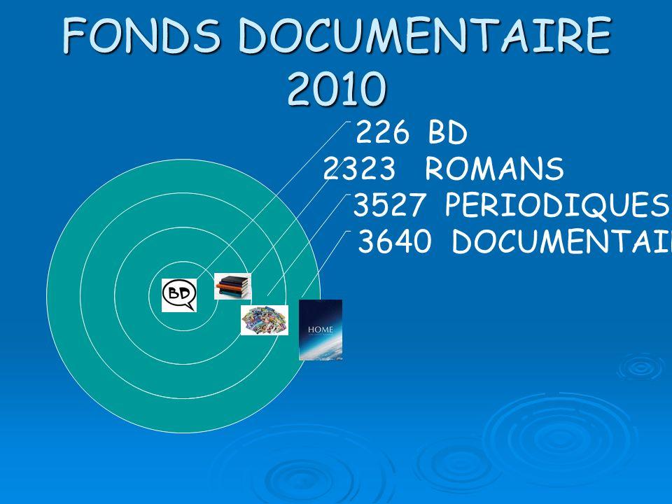 FONDS DOCUMENTAIRE 2010 226 BD 2323 ROMANS 3527 PERIODIQUES 3640 DOCUMENTAIRES