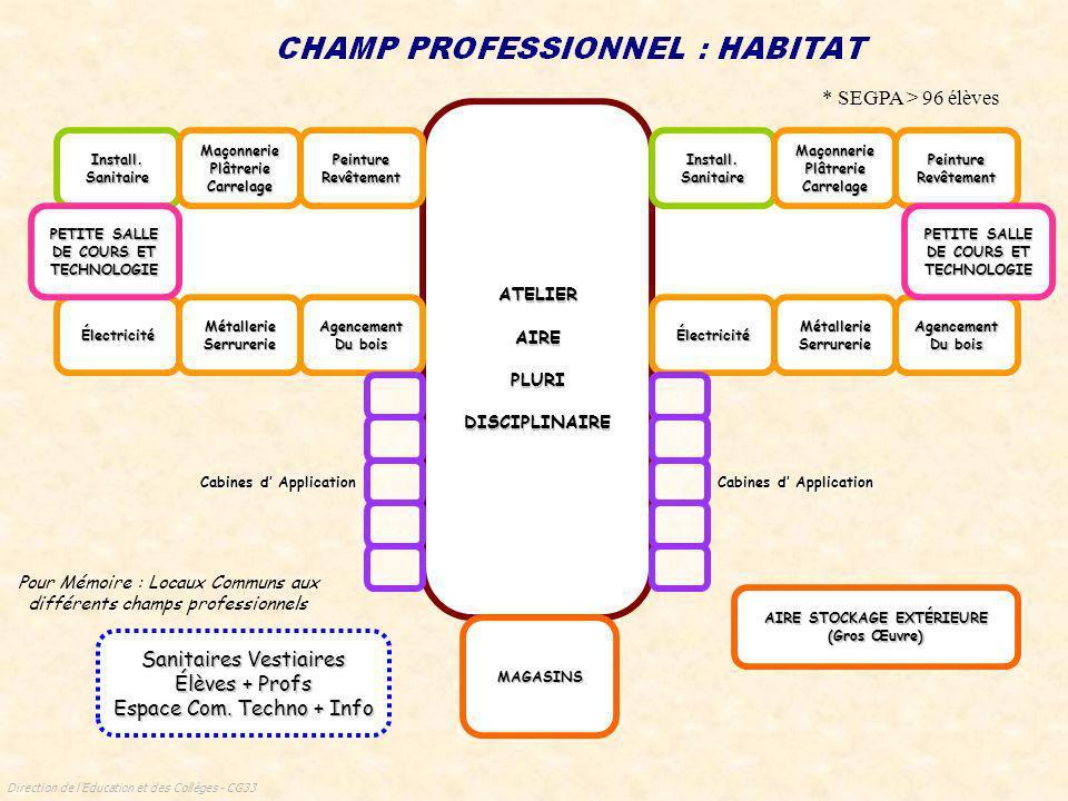 Direction de lEducation et des Collèges - CG33 ATELIERAIREPLURIDISCIPLINAIRE Install.