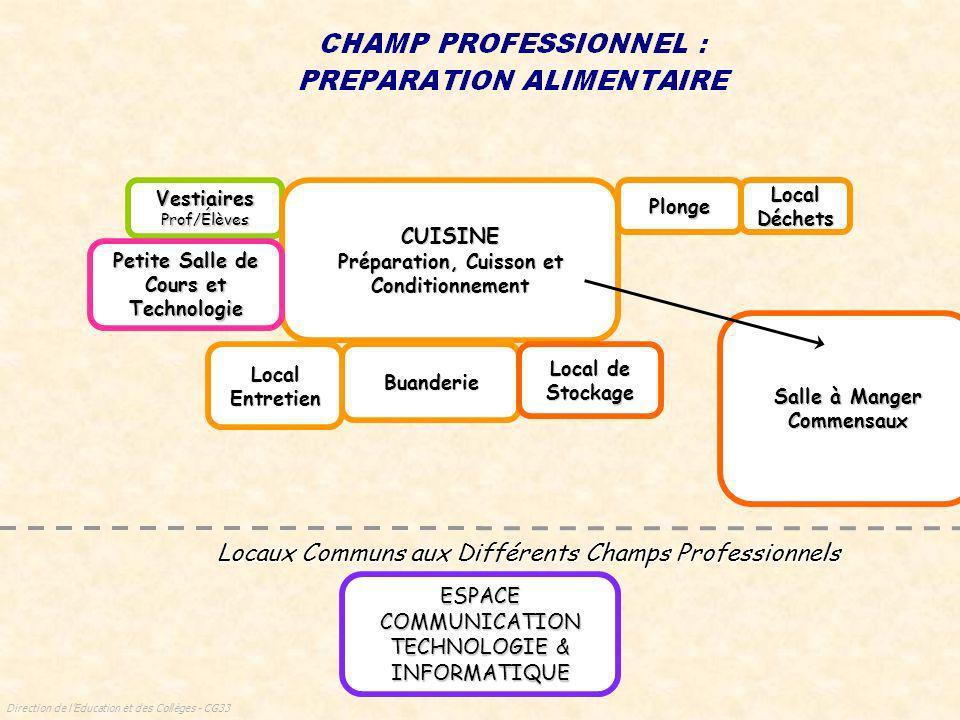 Direction de lEducation et des Collèges - CG33 ATELIERAIREPLURIDISCIPLINAIRE Install. Sanitaire AIRE STOCKAGE EXTÉRIEURE (Gros Œuvre) MaçonneriePlâtre