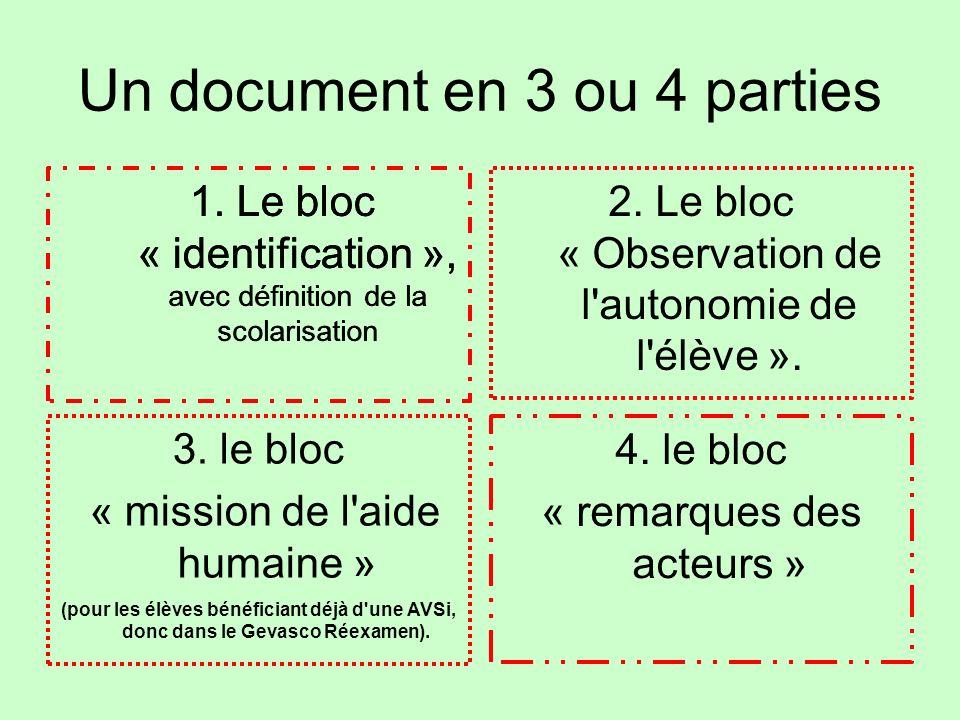 1 Le Bloc « identification » (page 1) Recueillir les informations sur les modalités de scolarisation de lélève