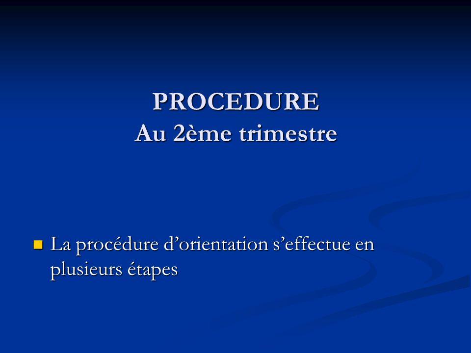 PROCEDURE Au 2ème trimestre La procédure dorientation seffectue en plusieurs étapes La procédure dorientation seffectue en plusieurs étapes