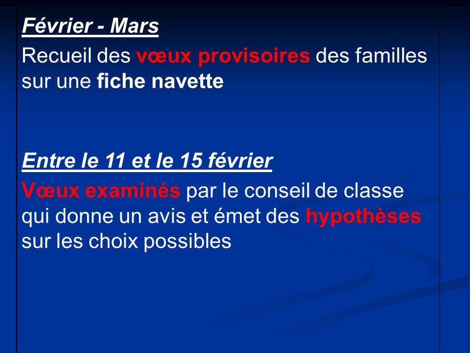 Février - Mars Recueil des vœux provisoires des familles sur une fiche navette Entre le 11 et le 15 février Vœux examinés par le conseil de classe qui