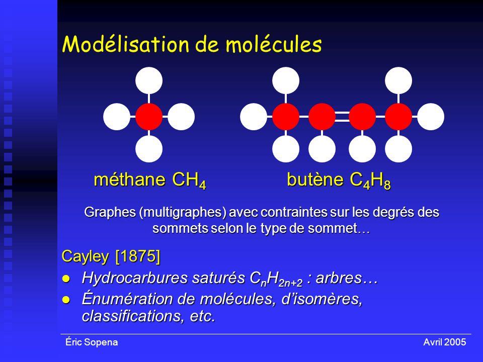 Éric SopenaAvril 2005 Modélisation de molécules méthane CH 4 butène C 4 H 8 C H H HHC H H HHCCC H H HH Cayley [1875] Hydrocarbures saturés C n H 2n+2
