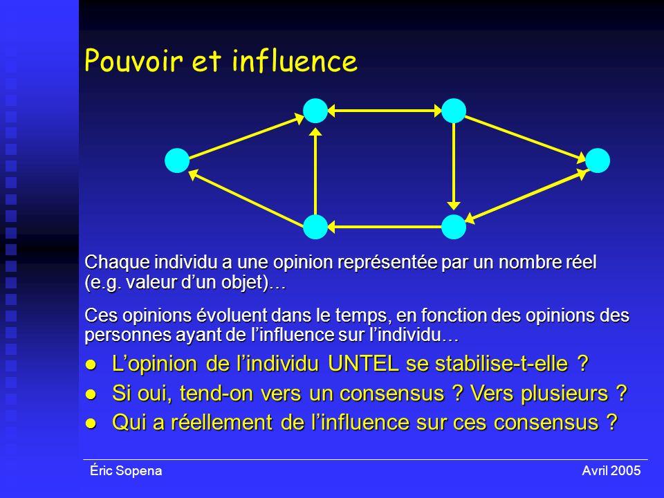 Éric SopenaAvril 2005 Pouvoir et influence Chaque individu a une opinion représentée par un nombre réel (e.g. valeur dun objet)… Ces opinions évoluent