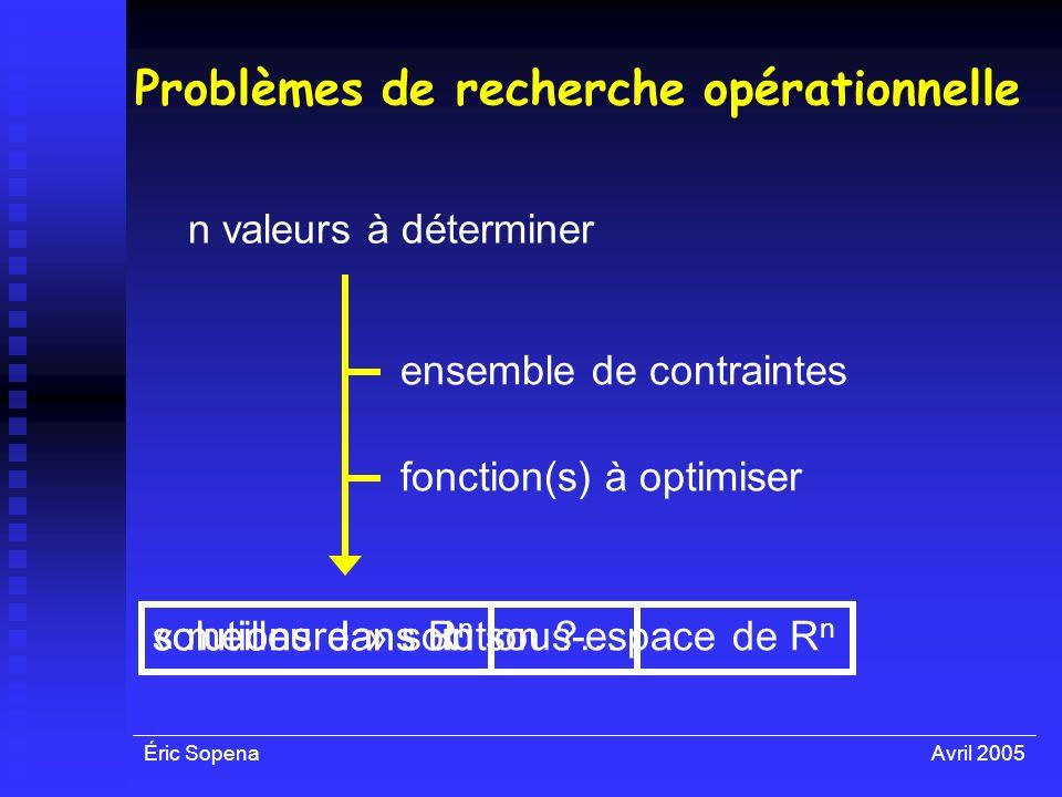 Éric SopenaAvril 2005 solutions dans R n « meilleure » solution ?…solutions dans un sous-espace de R n Problèmes de recherche opérationnelle n valeurs