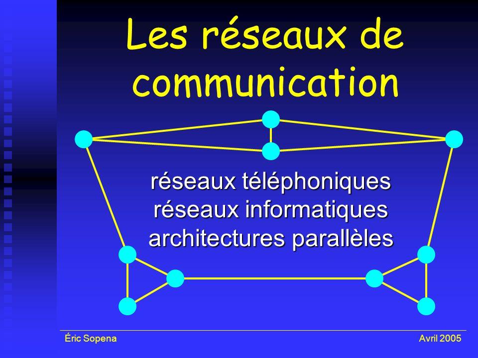 Éric SopenaAvril 2005 Les réseaux de communication réseaux téléphoniques réseaux informatiques architectures parallèles