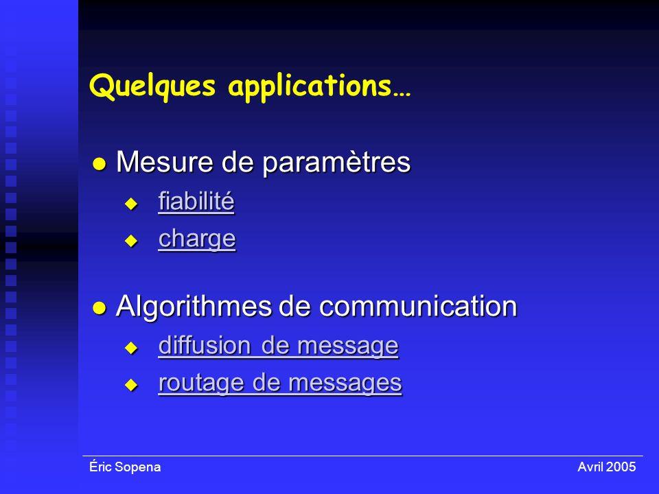 Éric SopenaAvril 2005 Quelques applications… Mesure de paramètres Mesure de paramètres fiabilité fiabilité fiabilité charge charge charge Algorithmes