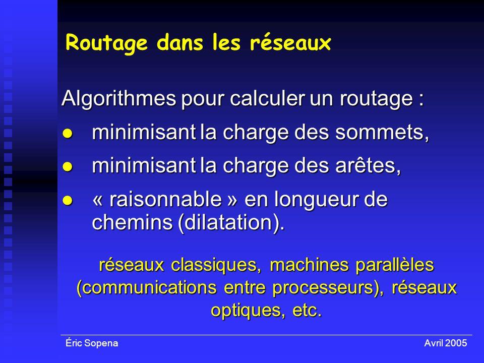Éric SopenaAvril 2005 Routage dans les réseaux Algorithmes pour calculer un routage : minimisant la charge des sommets, minimisant la charge des somme
