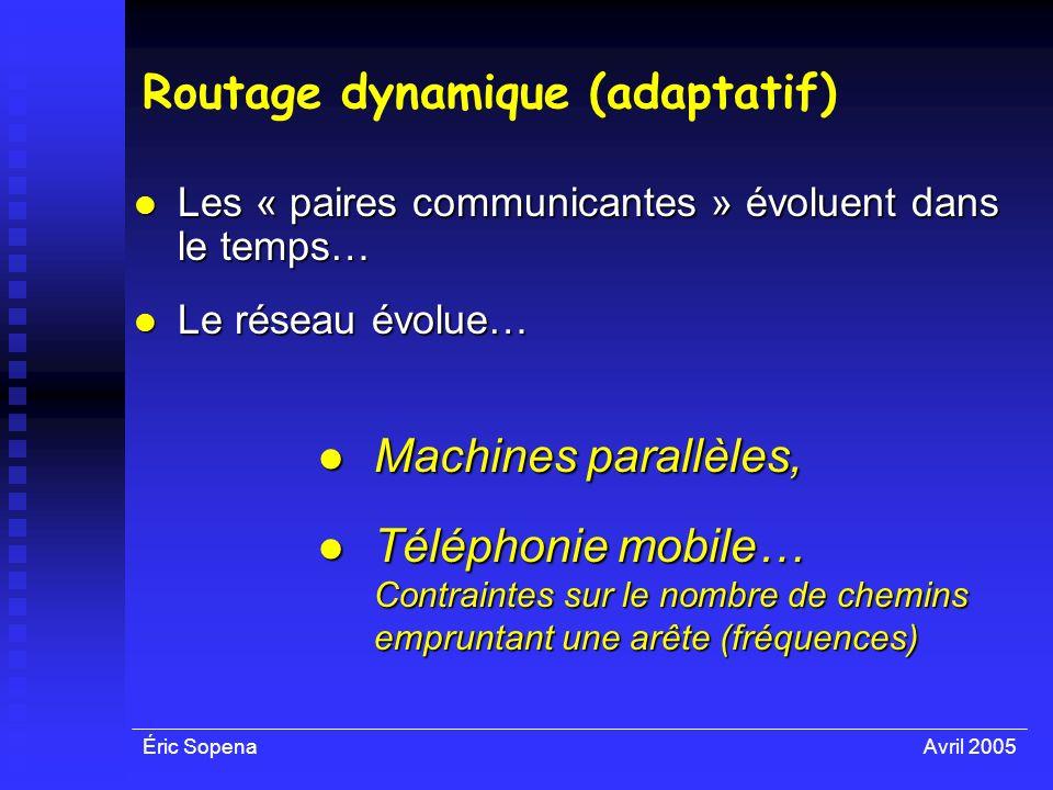 Éric SopenaAvril 2005 Routage dynamique (adaptatif) Les « paires communicantes » évoluent dans le temps… Les « paires communicantes » évoluent dans le