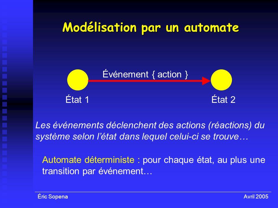 Éric SopenaAvril 2005 Modélisation par un automate Événement { action } État 1État 2 Les événements déclenchent des actions (réactions) du système sel