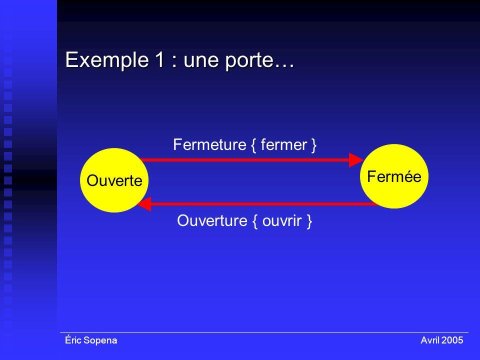 Éric SopenaAvril 2005 Fermeture { fermer } Exemple 1 : une porte… Ouverte Fermée Ouverture { ouvrir }