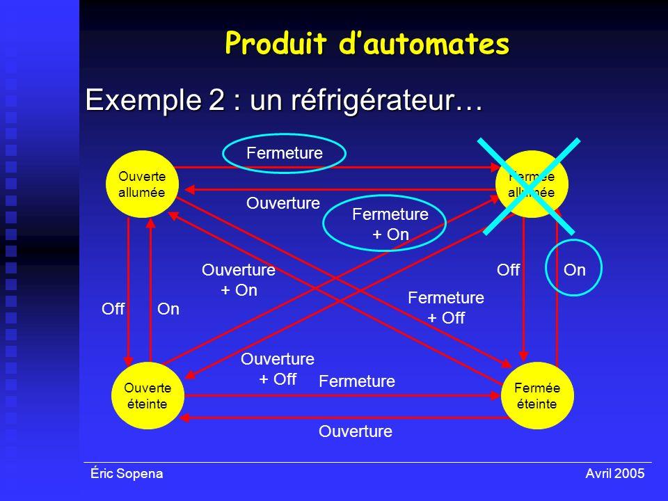 Éric SopenaAvril 2005 Produit dautomates Exemple 2 : un réfrigérateur… Fermeture Fermée allumée Ouverture Ouverte allumée Fermeture Fermée éteinte Ouv