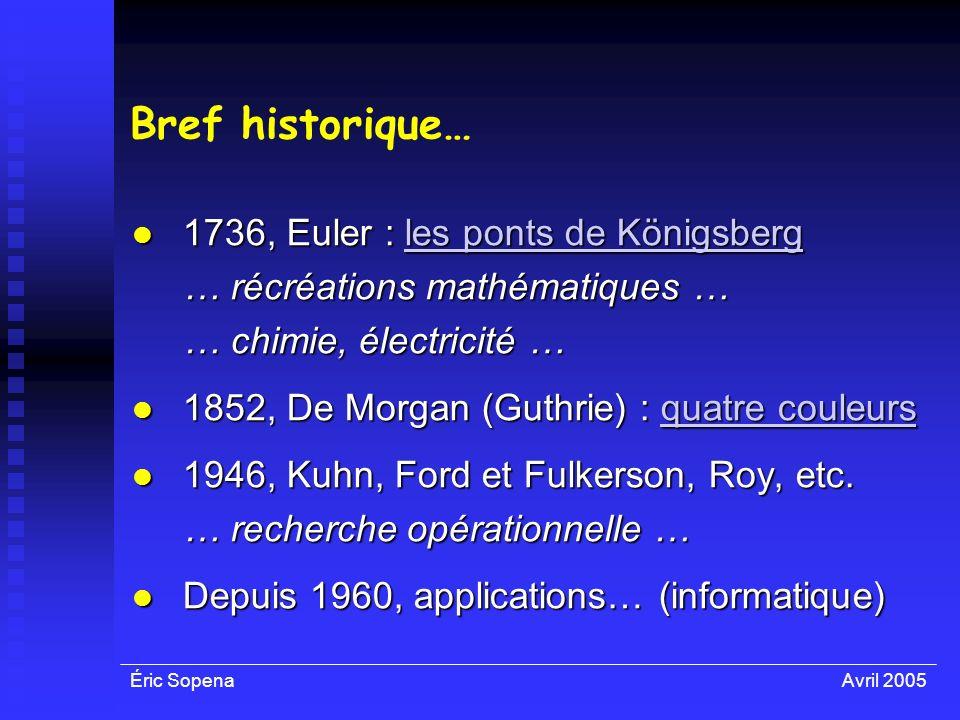 Éric SopenaAvril 2005 Bref historique… 1736, Euler : les ponts de Königsberg 1736, Euler : les ponts de Königsbergles ponts de Königsbergles ponts de