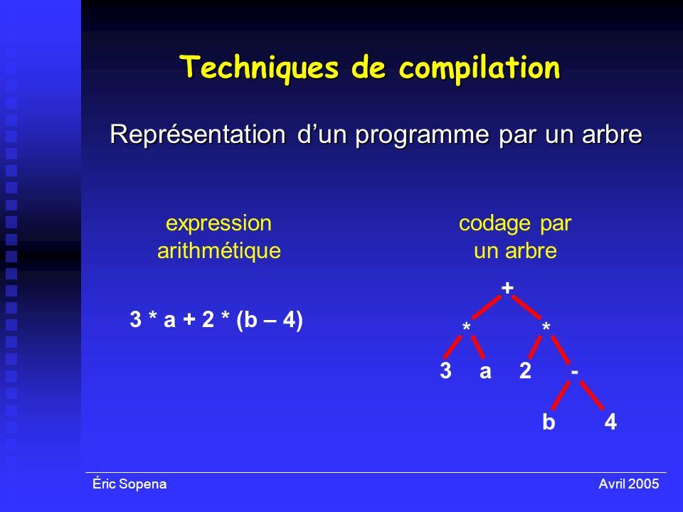 Éric SopenaAvril 2005 Techniques de compilation Représentation dun programme par un arbre expression arithmétique 3 * a + 2 * (b – 4) codage par un ar