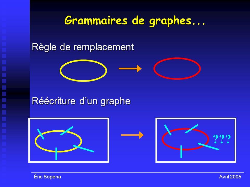 Éric SopenaAvril 2005 Grammaires de graphes... Règle de remplacement Réécriture dun graphe ???