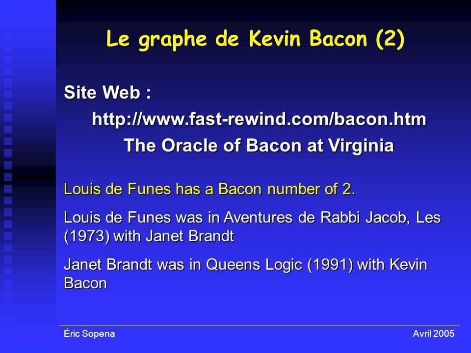 Éric SopenaAvril 2005 Le graphe de Kevin Bacon (2) Louis de Funes has a Bacon number of 2. Louis de Funes was in Aventures de Rabbi Jacob, Les (1973)