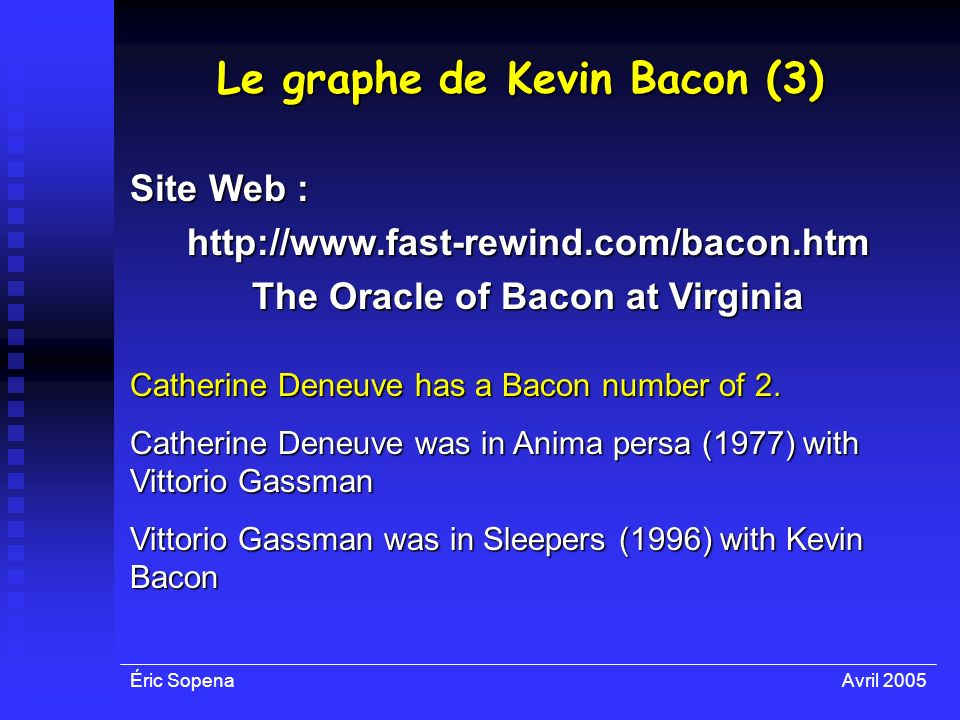 Éric SopenaAvril 2005 Le graphe de Kevin Bacon (3) Catherine Deneuve has a Bacon number of 2. Catherine Deneuve was in Anima persa (1977) with Vittori