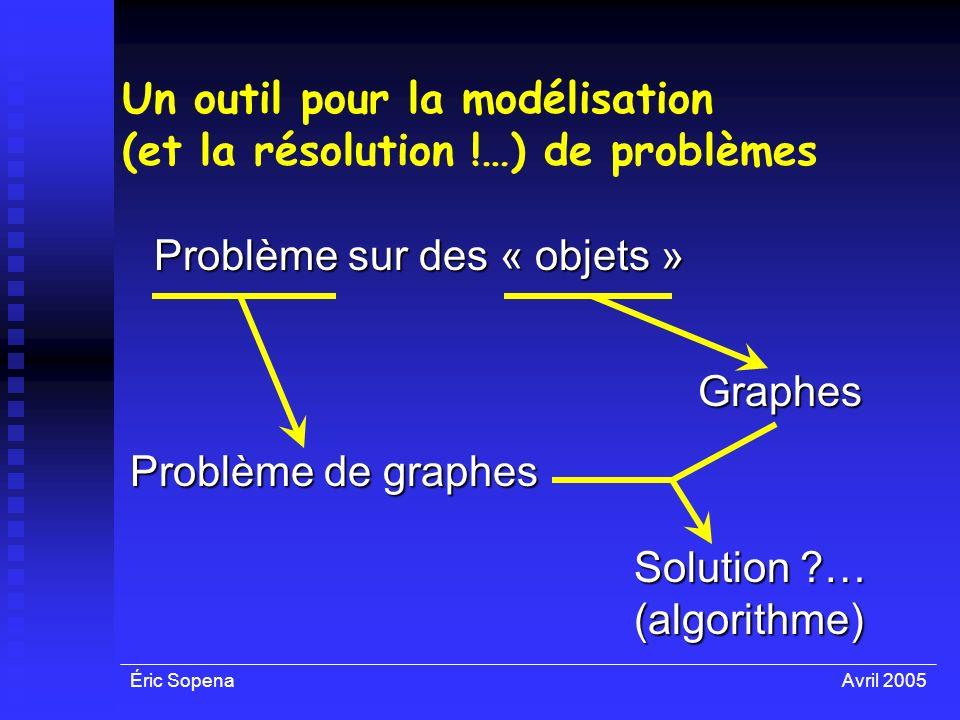 Éric SopenaAvril 2005 Un outil pour la modélisation (et la résolution !…) de problèmes Problème sur des « objets » Problème de graphes Graphes Solutio