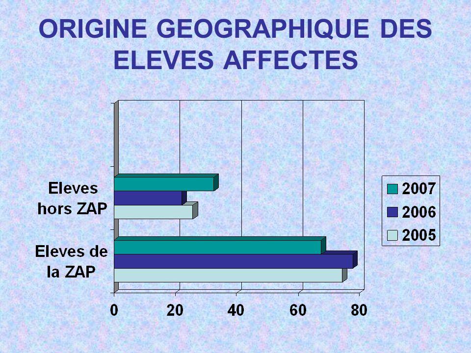 ORIGINE GEOGRAPHIQUE DES ELEVES AFFECTES