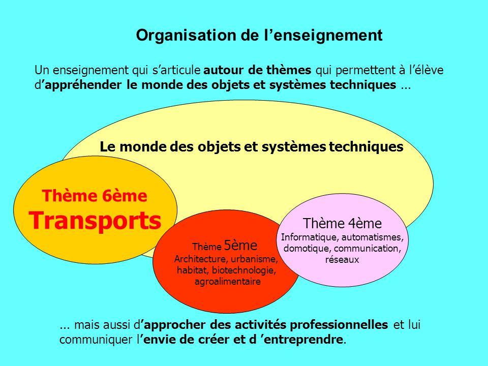 ORGANISATION DE LENSEIGNEMENT Cliquet: