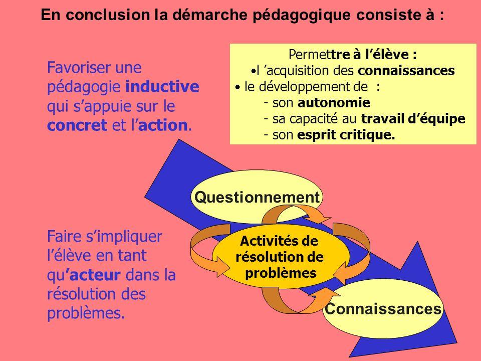 Situation problème Structuration (connaissances à acquérir) valuation formative Identification dun problème (questionnement et organisation de laction