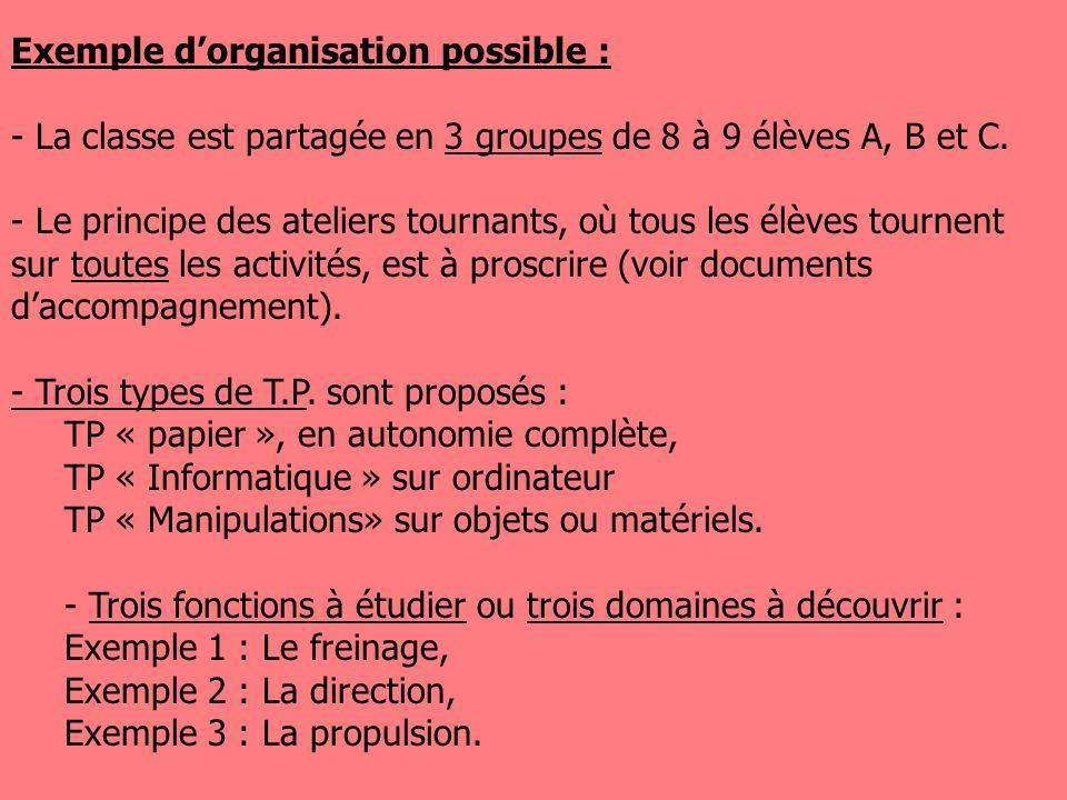 Remarque : Les ateliers tournants sont à proscrire… (Voir documents daccompagnement) Comment sorganiser ?
