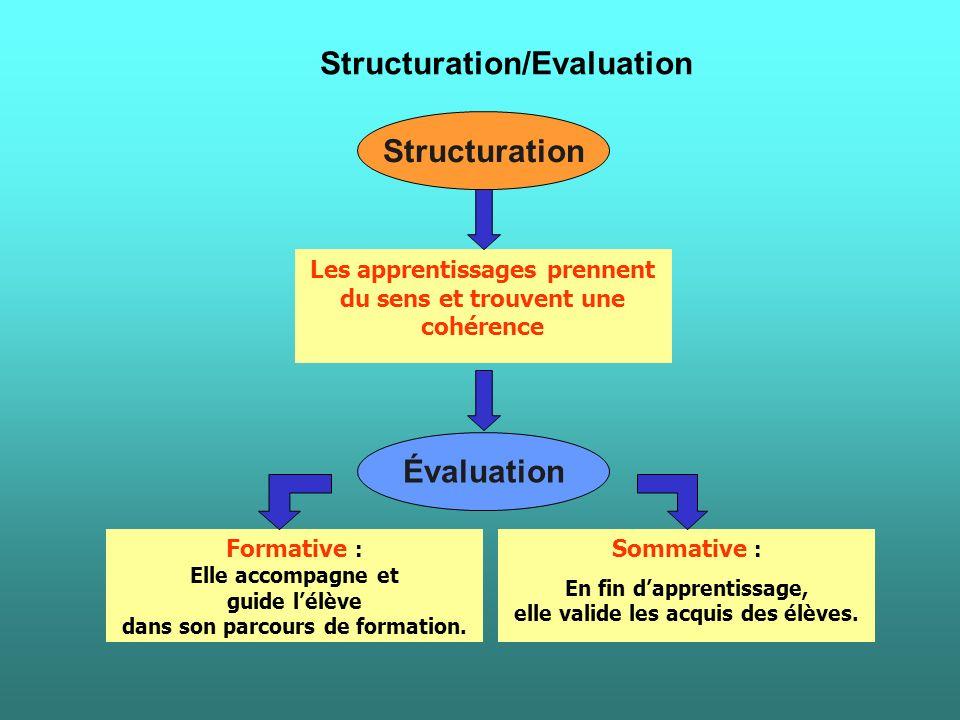 Élève en activité Problématique Structuration Évaluation sommative Lélève décode la problématique au travers des activités menées en classe. Évaluatio