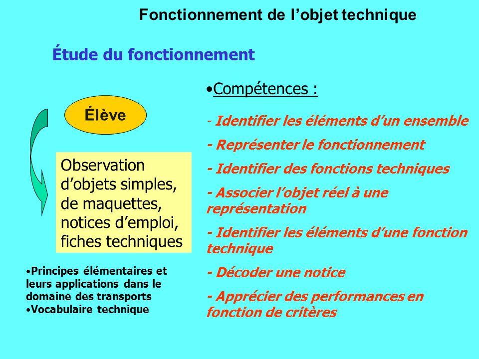 Compétences : - Identifier objet et objet technique - Identifier la fonction dusage - Décrire le principe de fonctionnement - Énoncer la fonction dest