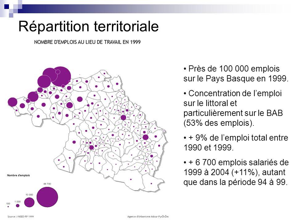 Répartition territoriale Près de 100 000 emplois sur le Pays Basque en 1999.