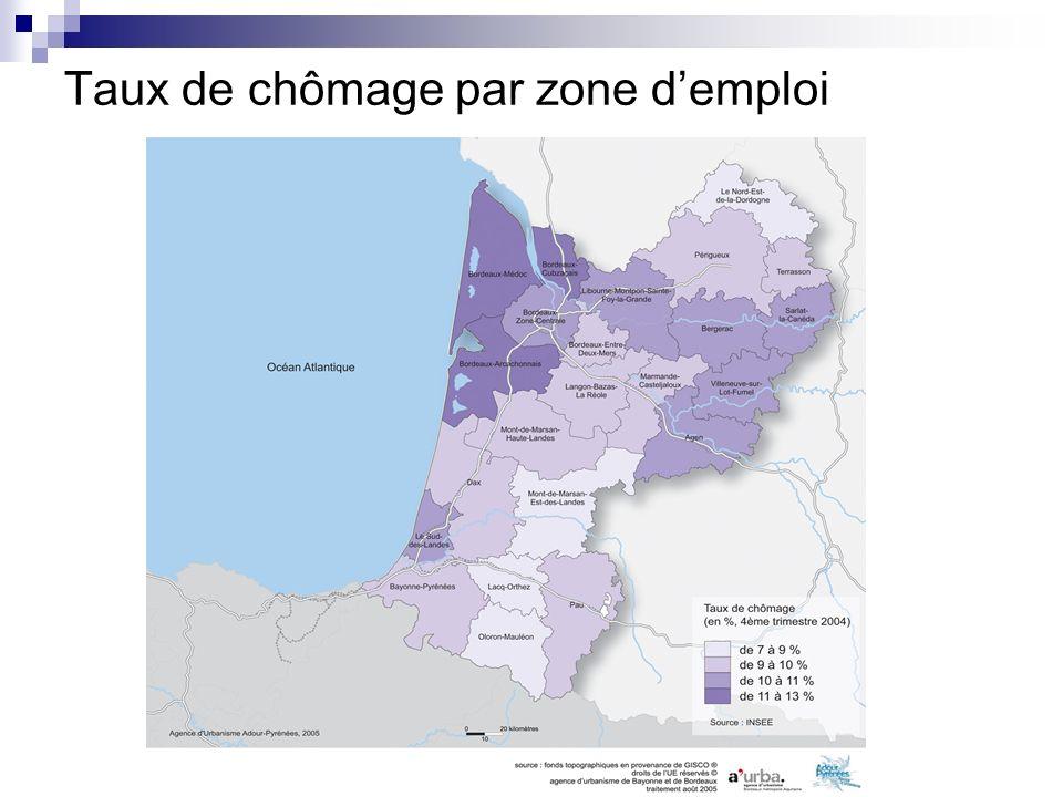 Taux de chômage par zone demploi