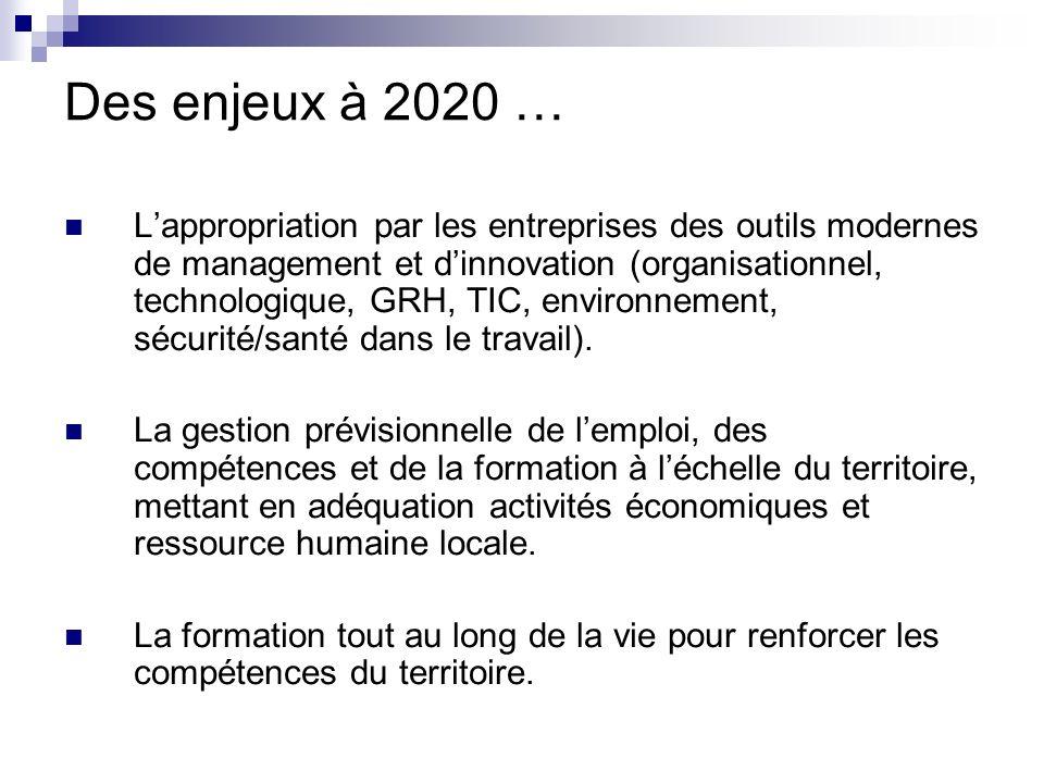 Des enjeux à 2020 … Lappropriation par les entreprises des outils modernes de management et dinnovation (organisationnel, technologique, GRH, TIC, environnement, sécurité/santé dans le travail).