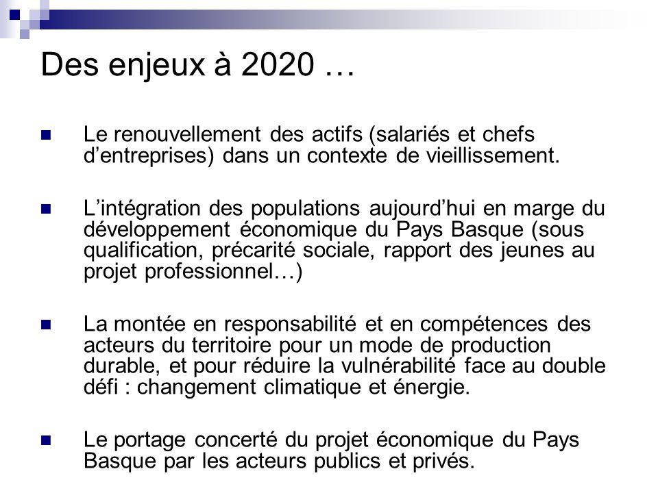 Des enjeux à 2020 … Le renouvellement des actifs (salariés et chefs dentreprises) dans un contexte de vieillissement.