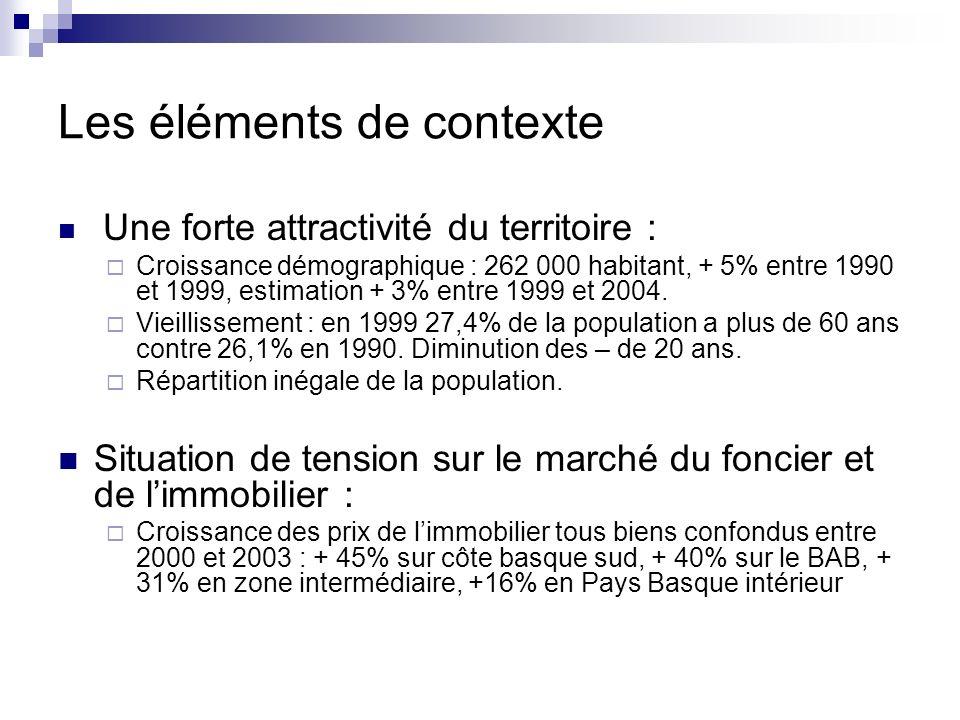 Les éléments de contexte Une forte attractivité du territoire : Croissance démographique : 262 000 habitant, + 5% entre 1990 et 1999, estimation + 3% entre 1999 et 2004.