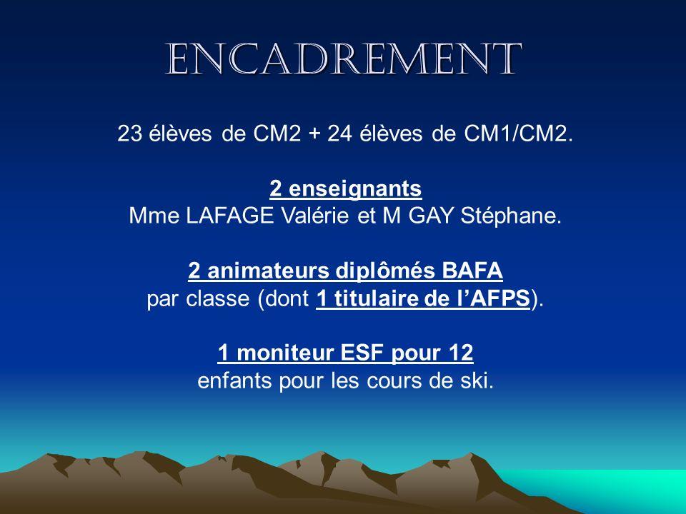 Encadrement 23 élèves de CM2 + 24 élèves de CM1/CM2. 2 enseignants Mme LAFAGE Valérie et M GAY Stéphane. 2 animateurs diplômés BAFA par classe (dont 1