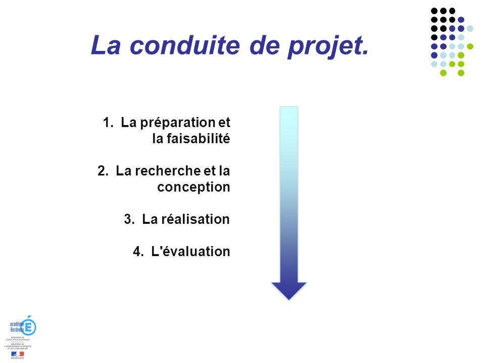 La conduite de projet. 1.La préparation et la faisabilité 2.La recherche et la conception 3.La réalisation 4.L'évaluation