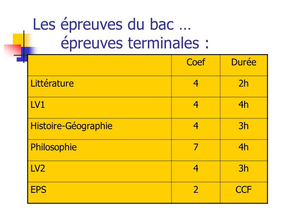 Les épreuves du bac … épreuves terminales : CoefDurée Littérature42h LV144h Histoire-Géographie43h Philosophie74h LV243h EPS2CCF