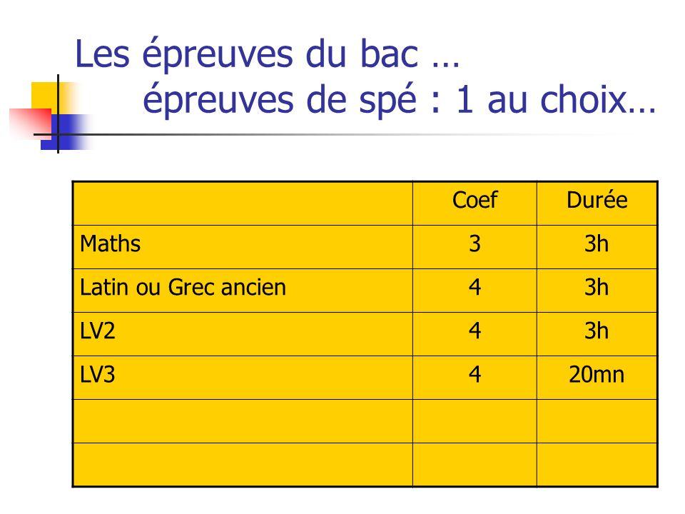Les épreuves du bac … épreuves de spé : 1 au choix… CoefDurée Maths33h Latin ou Grec ancien43h LV243h LV3420mn